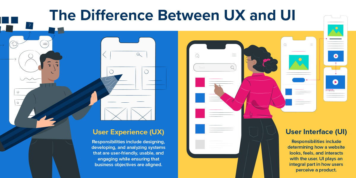 ux/ui differences