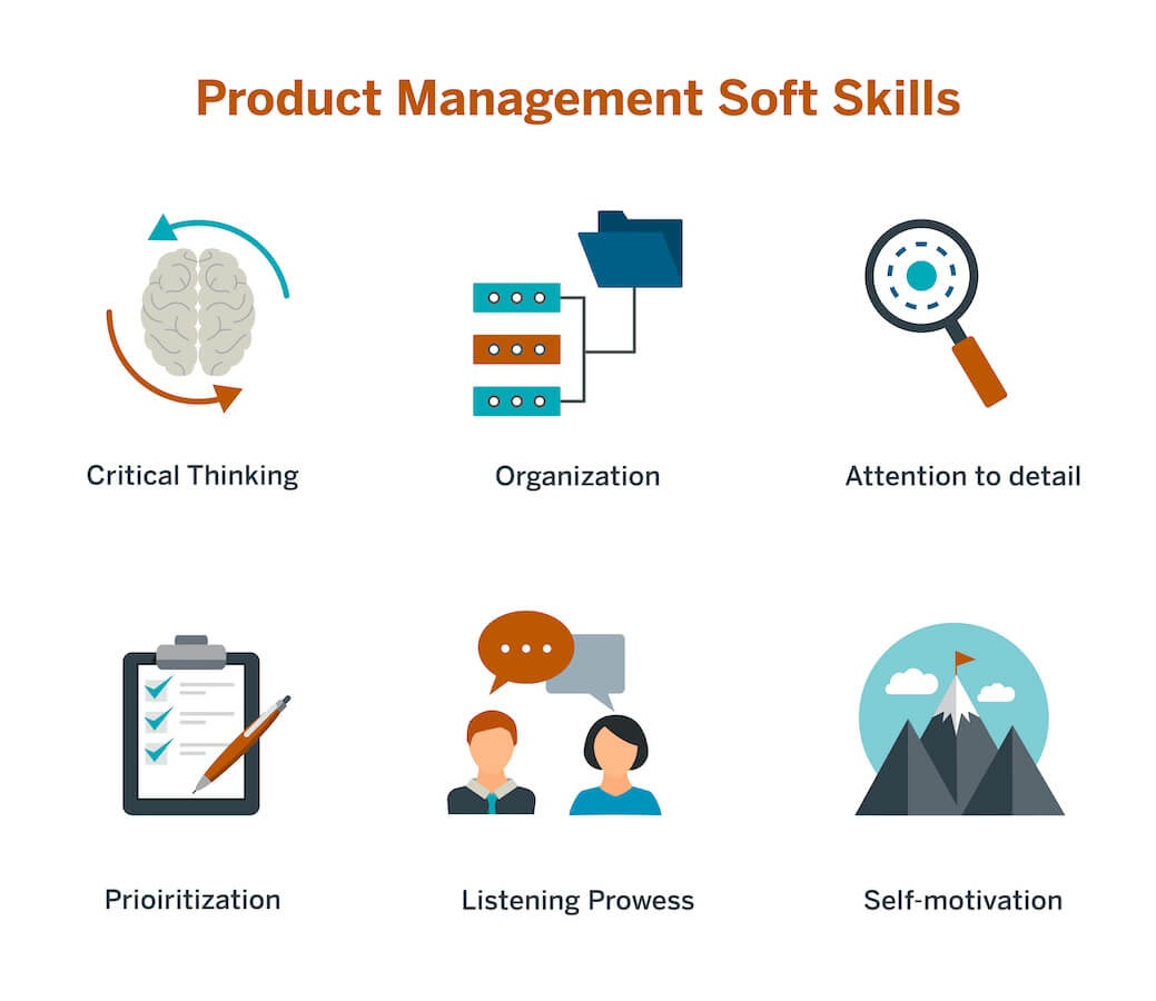 A graphic representing the six main soft skills every product manager needs.